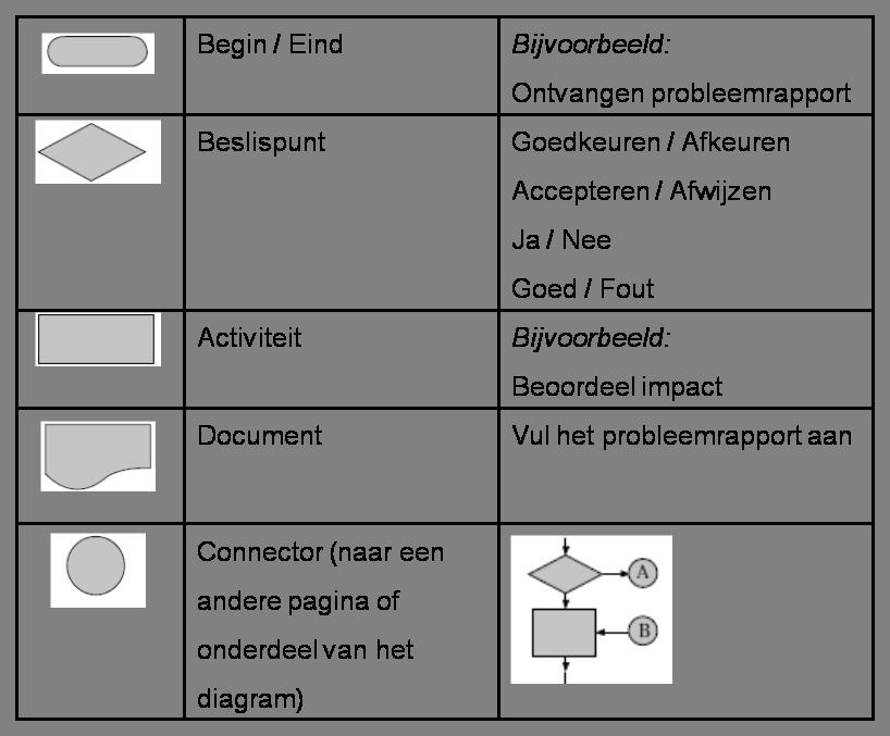 Water Pressure Switch Wiring Diagram besides Mechanical Riser Diagram moreover Water Pressure Switch Wiring Diagram besides Water Pressure Switch Wiring Diagram moreover S le Electrical House Diagram. on plumbingpiping plan symbols